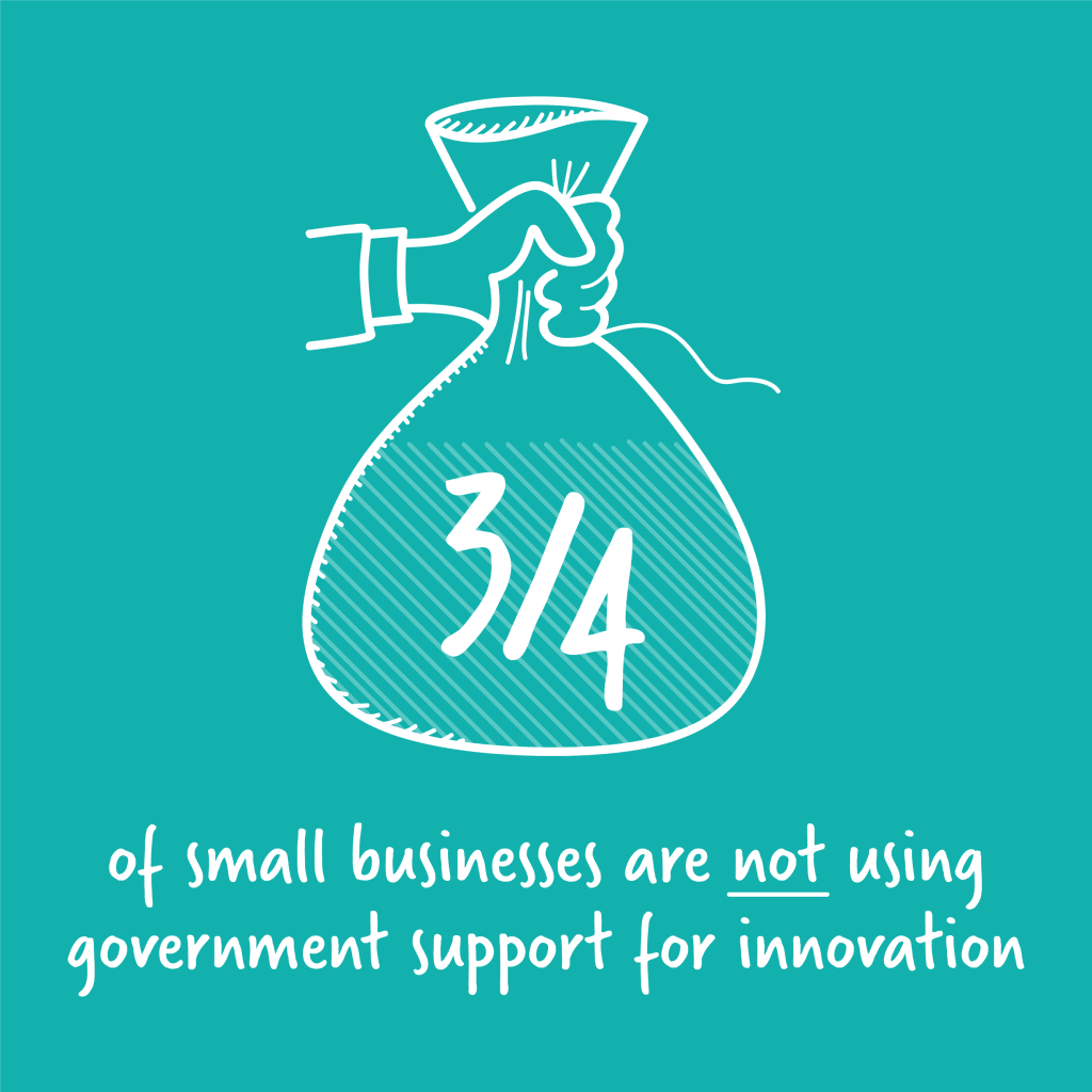 small businesses and industrial strategy funding