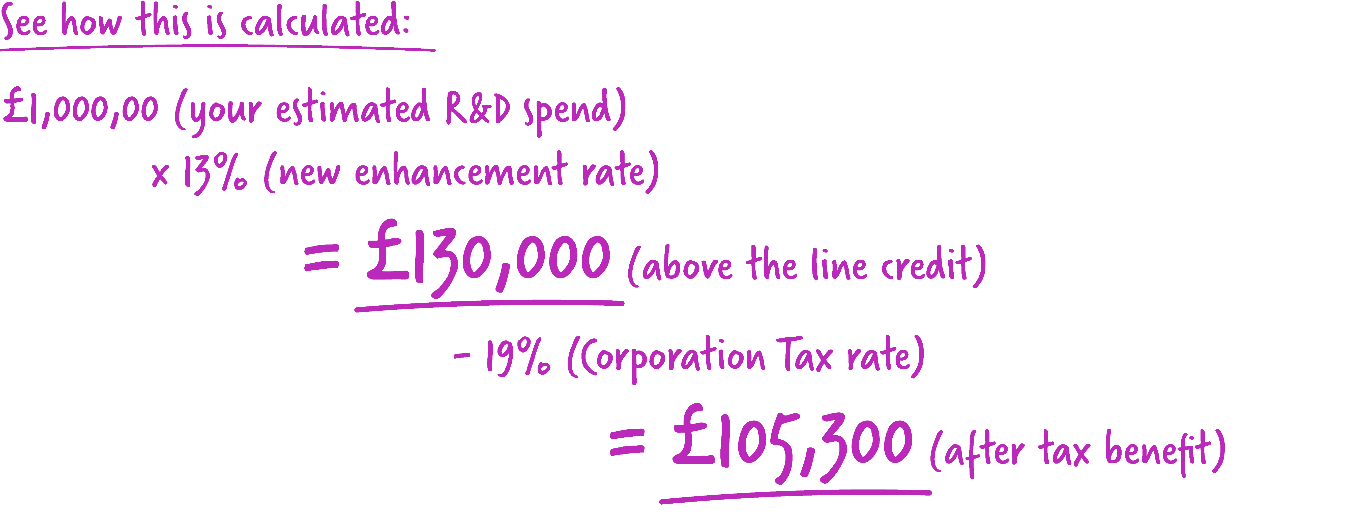 How RDEC is calculated