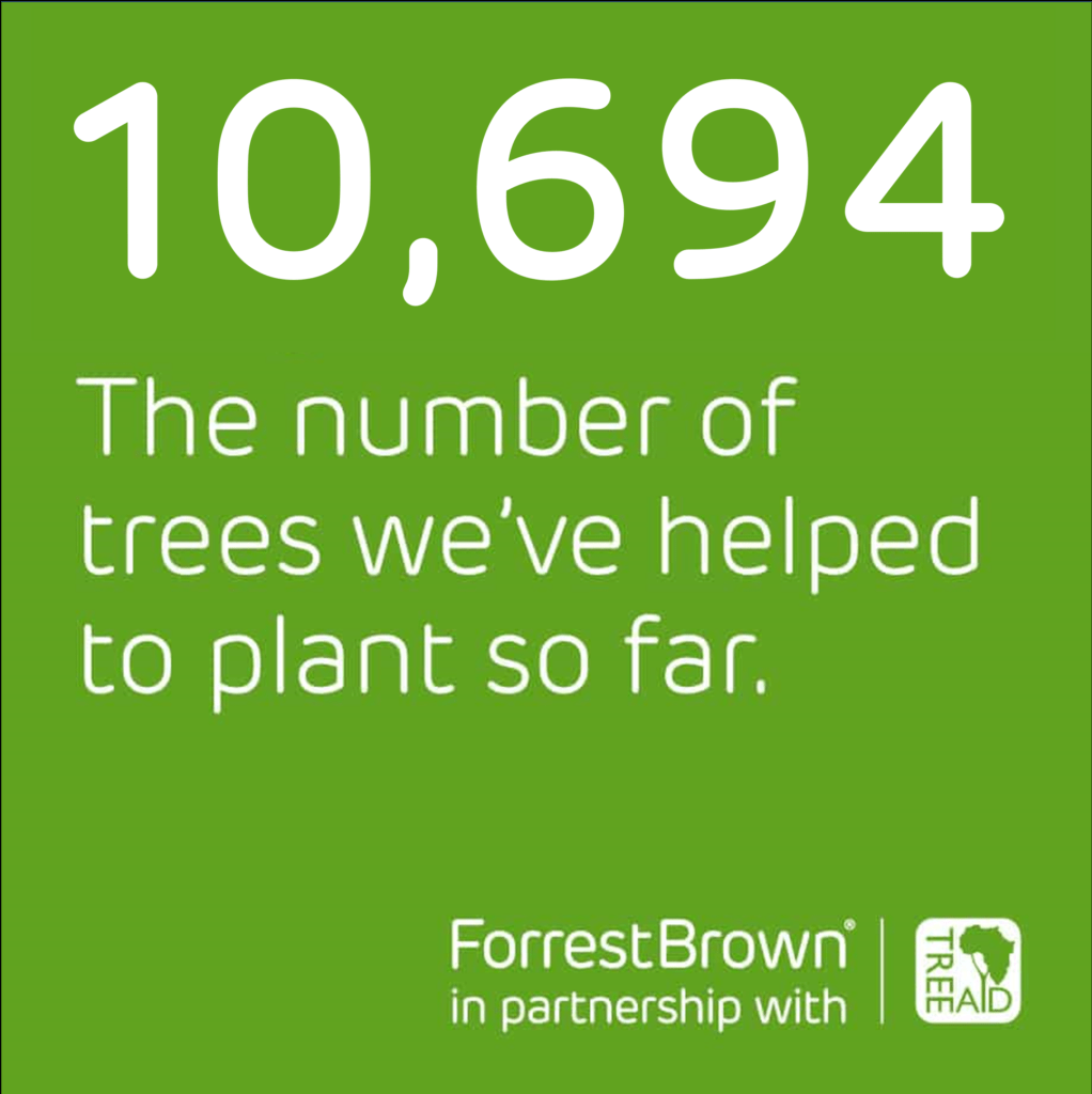 10694 trees planted